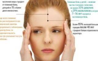 Болит голова и глаза: 21 причина появления неприятных ощущений