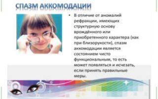 Аккомодация глаза: виды, причины и варианты лечения
