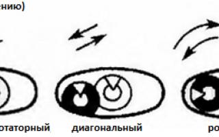 Нистагм бегающие глаза причины диагностика лечение
