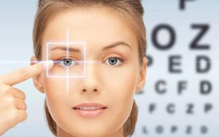 Что означает зрение «минус»