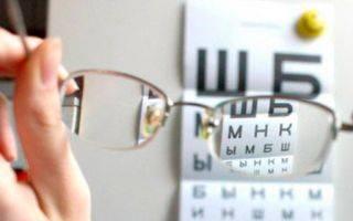 Какие очки называют корригирующими: особенности выбора