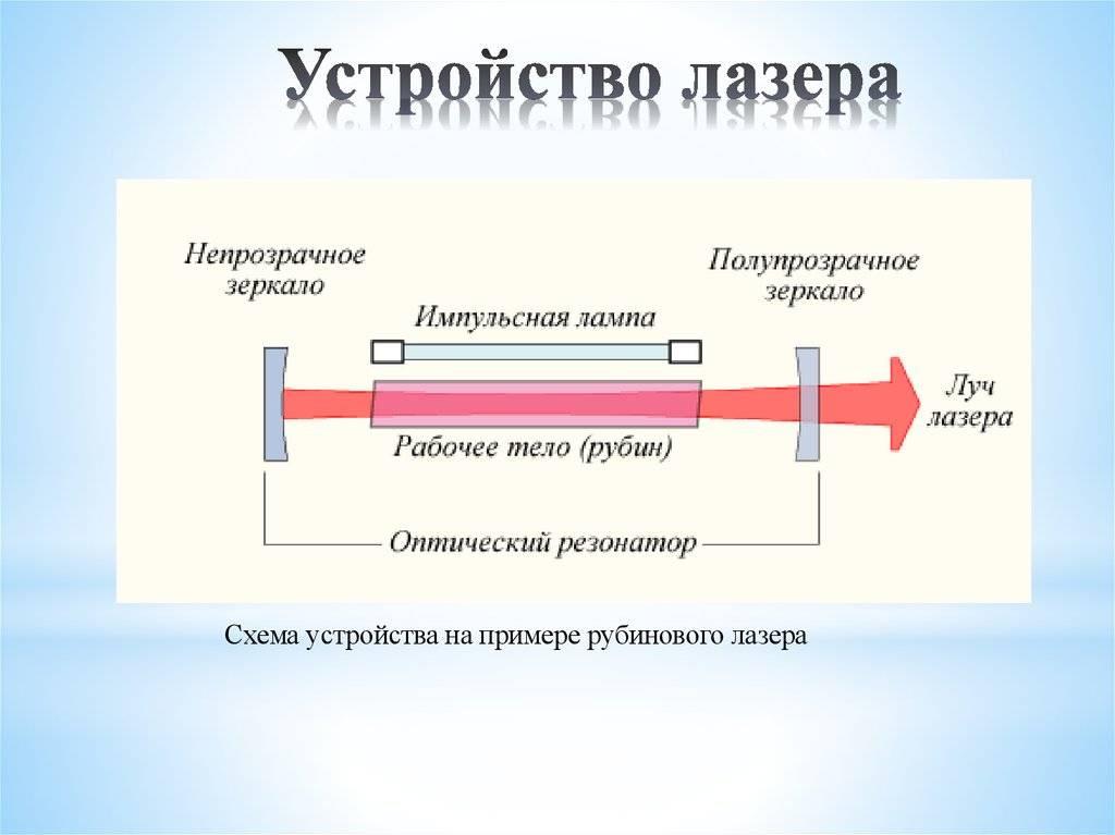 Лазерная коррекция:какой из эксимерных лазеров лучше?