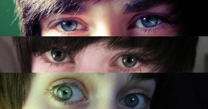 Как понять что у тебя глаза хамелеоны. мне нужно значения цвета человеческого глаза хамелеон. характеристика девушек с глазами-хамелеонами
