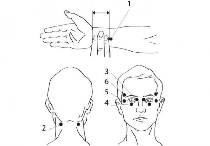 Уход за глазами: массаж век при блефарите, правила выполнения