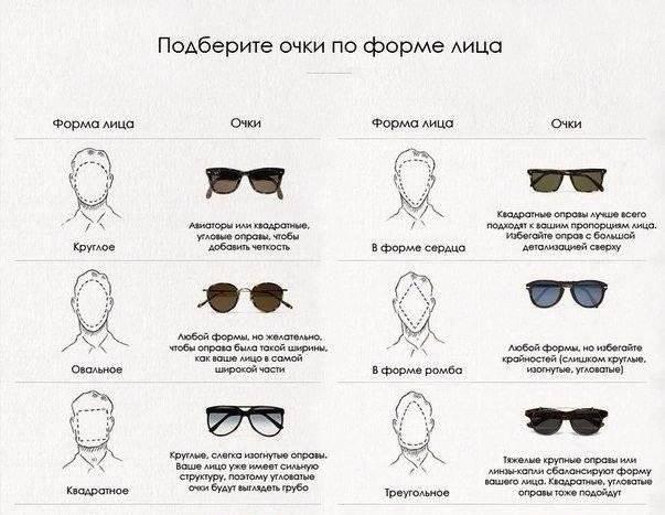 Как выбрать солнцезащитные очки по типу защиты. какая защита лучше
