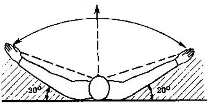 Как развить периферийное зрение. как развить боковое зрение. для чего требуется зрение периферийное