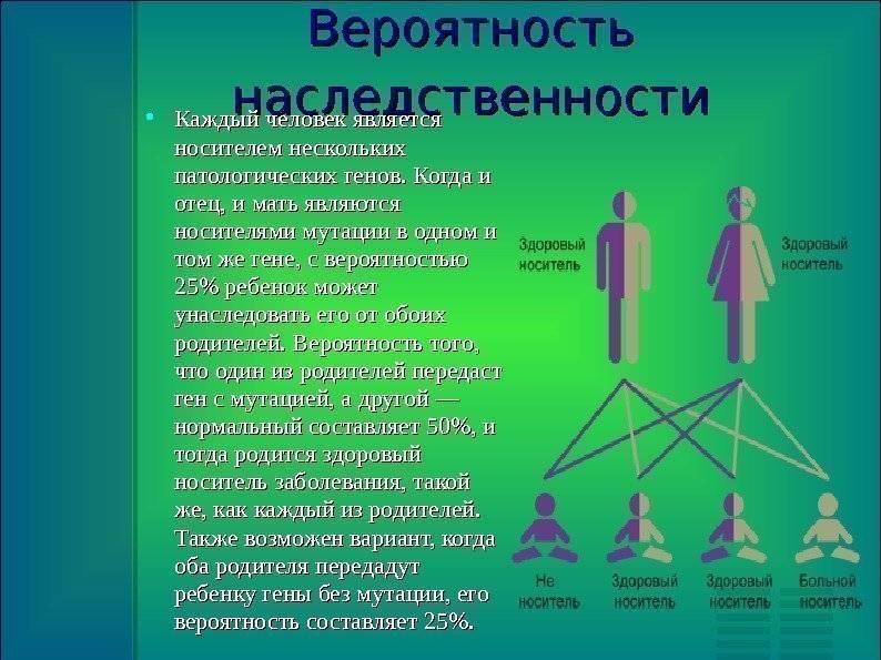 Дальтонизм: как наследуется, типы и пути передачи