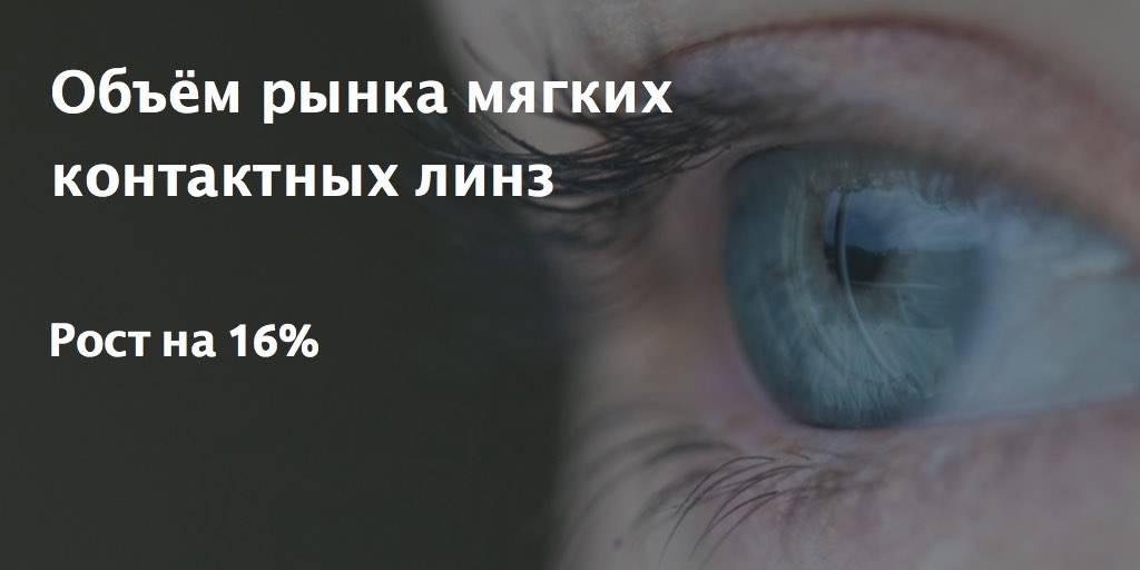 Оптический рынок россии: итоги i полугодия 2018 года | ochki.com