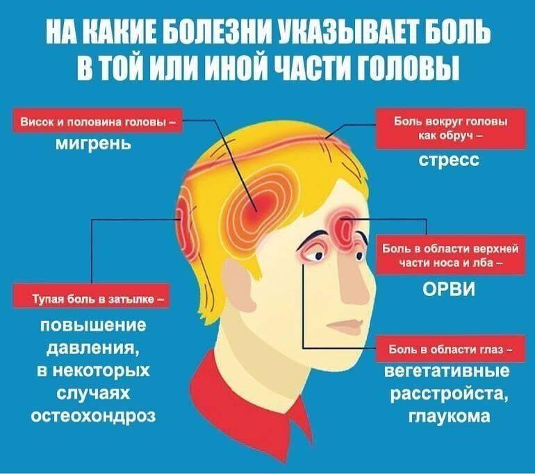Причины головных болей в области лба и глаз