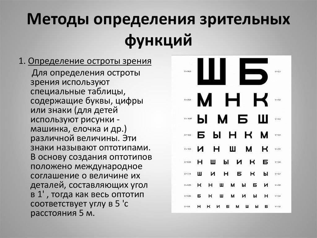 4. основные функции органа зрения и методы их исследования