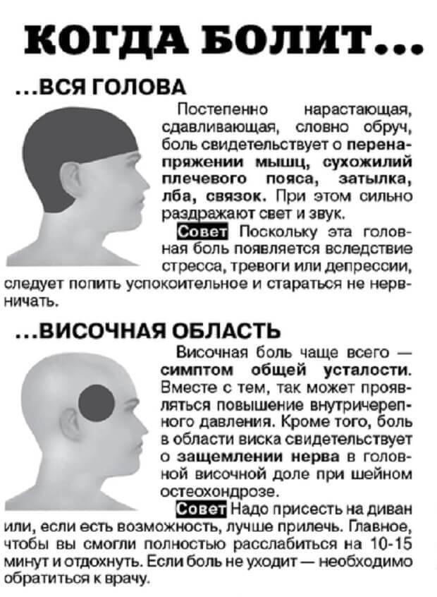 Болят глаза, как будто давит изнутри: причины, диагностика, лечение