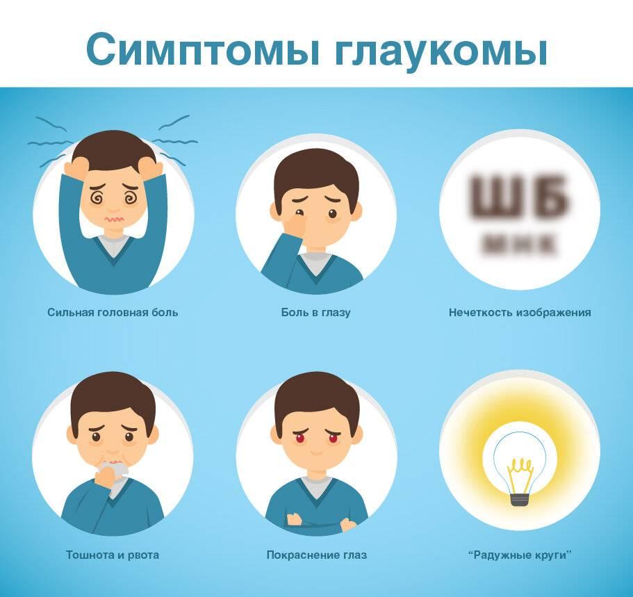 Глаукома: причины возникновения, симптомы, лечение и профилактика oculistic.ru глаукома: причины возникновения, симптомы, лечение и профилактика
