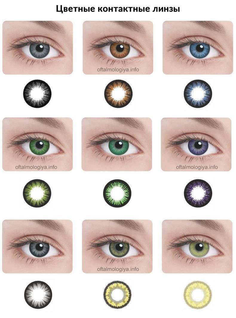 Рейтинг топ 7 лучших цветных линз для глаз
