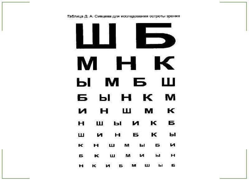 Как восстановить зрение при близорукосте: аппаратная терапия и упражнения для глаз