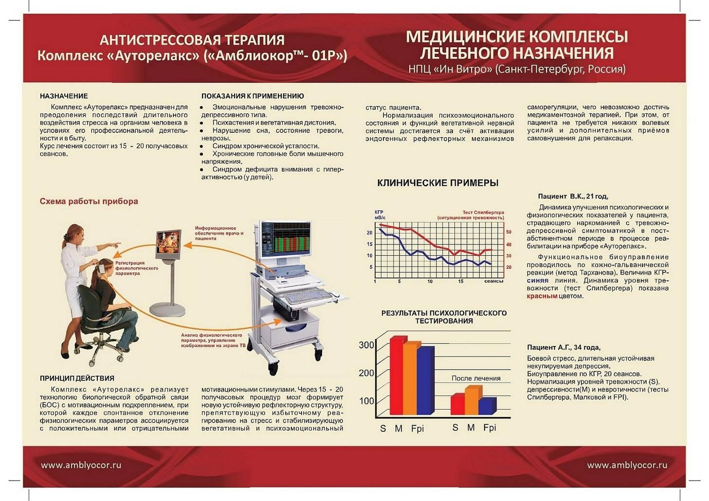 Амблиокор обзор аппарата эффективность процедуры отзывы - мед портал tvoiamedkarta.ru