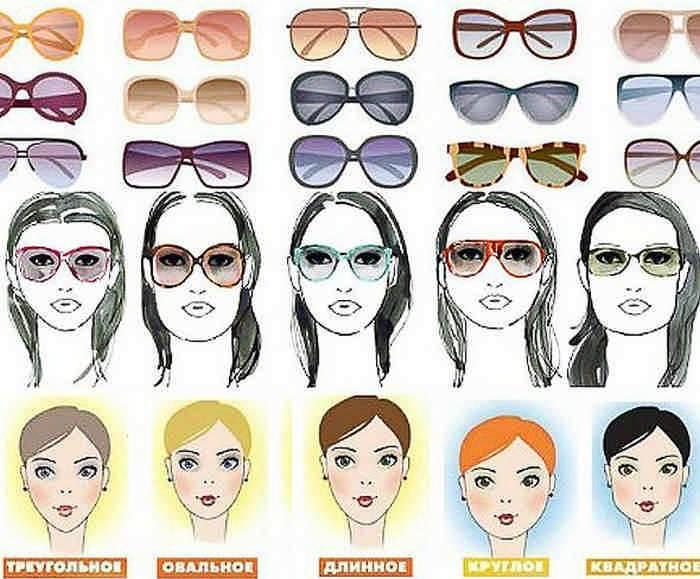 Как подобрать очки по форме лица – для круглого, овального, квадратного, треугольного типа лица