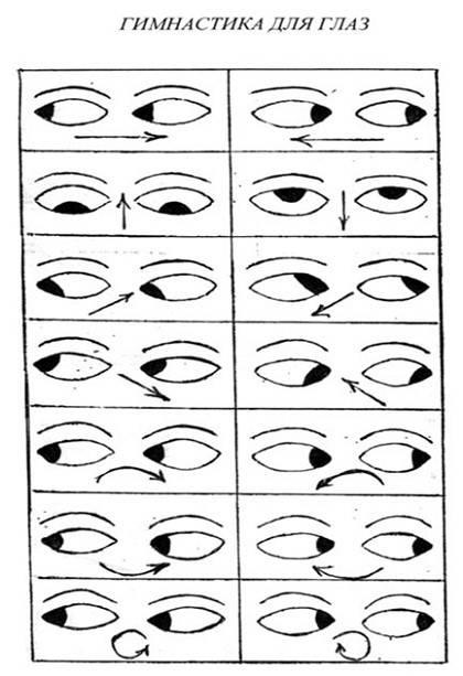 """Упражнения для глаз при дальнозоркости: советы - """"здоровое око"""""""