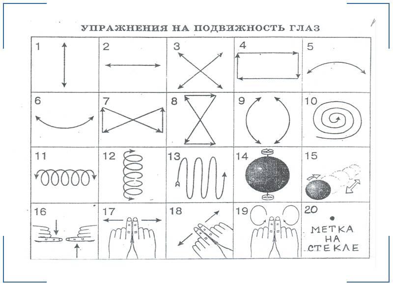 Гимнастика для глаз по жданову - комплекс упражнений oculistic.ru гимнастика для глаз по жданову - комплекс упражнений