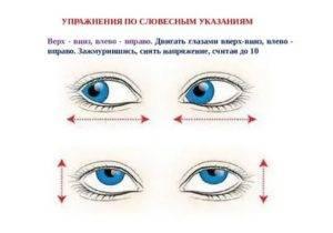 Почему болят глаза, когда ими двигаешь: при повороте глазными яблоками в стороны