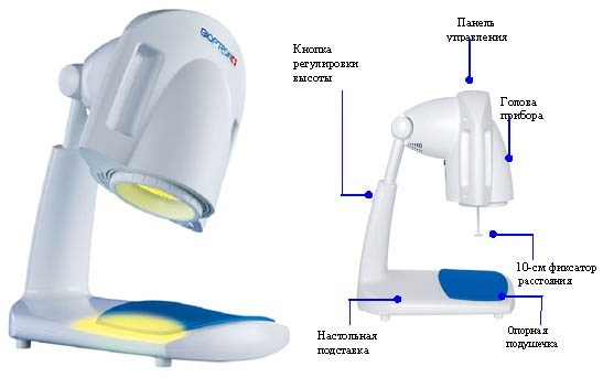 Лампа биоптрон цептер