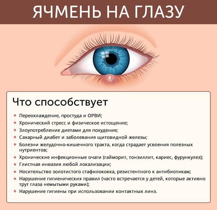 Почему утром плохое зрение