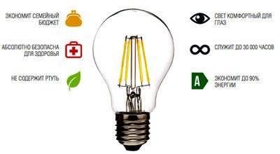 Есть ли вред от светодиодных ламп для здоровья
