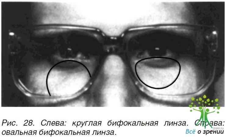 Очки бифокальные