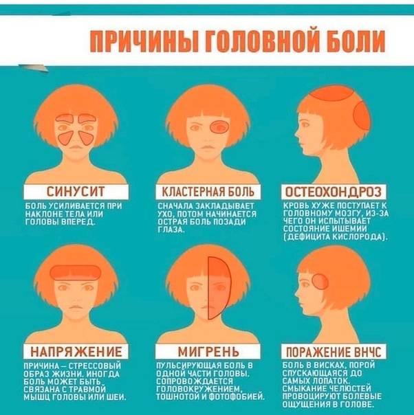 Боль в висках и глазах: причины и способы лечения