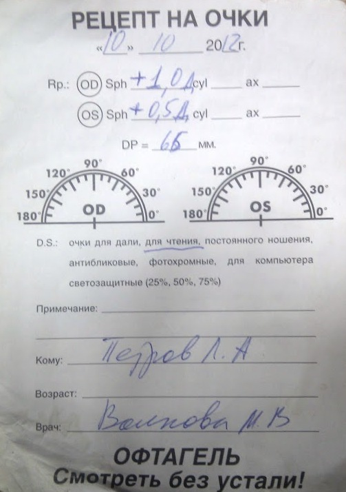 Рецепт на очки и рецепт на линзы | ocularhelp