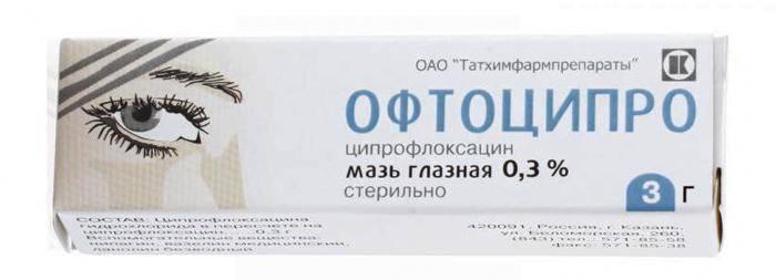 Применение препарата офтоципро в офтальмологии