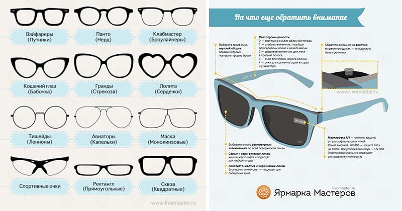 Очки в дырочку для коррекции зрения - энциклопедия ochkov.net