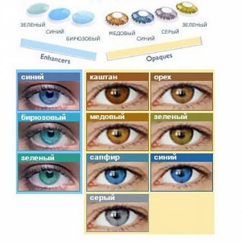 Двухнедельные контактные линзы acuvue oasys (акувью оазис) (уп. 2 линзы)
