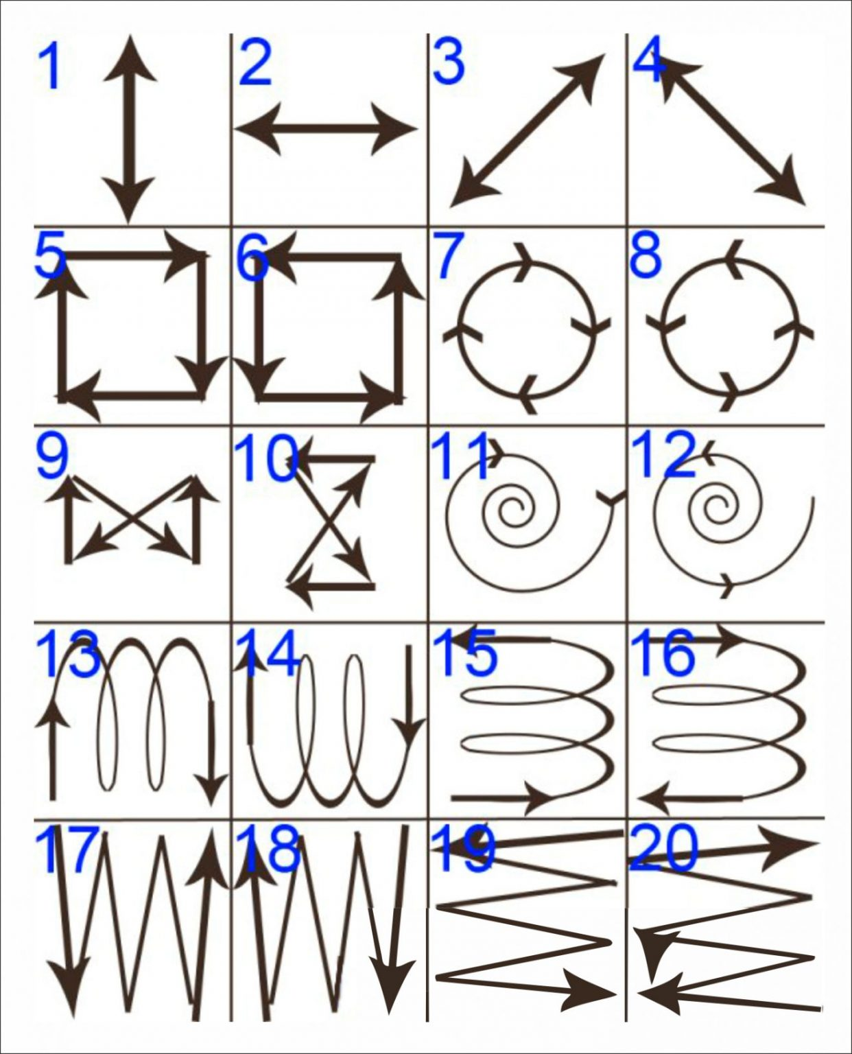 Гимнастика для глаз по методу аветисова