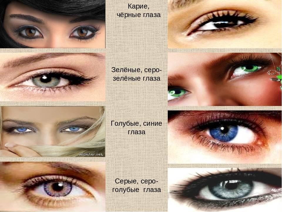 Название цвета глаз и характер человека. описание характера