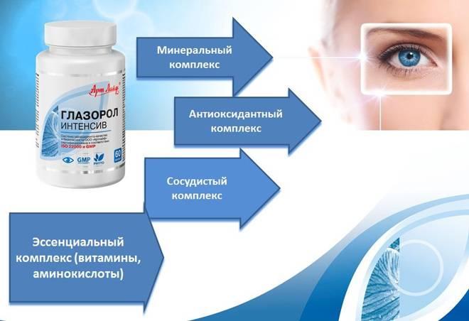 Глазорол: инструкция по применению, состав витаминной добавки, цена, отзывы и аналоги