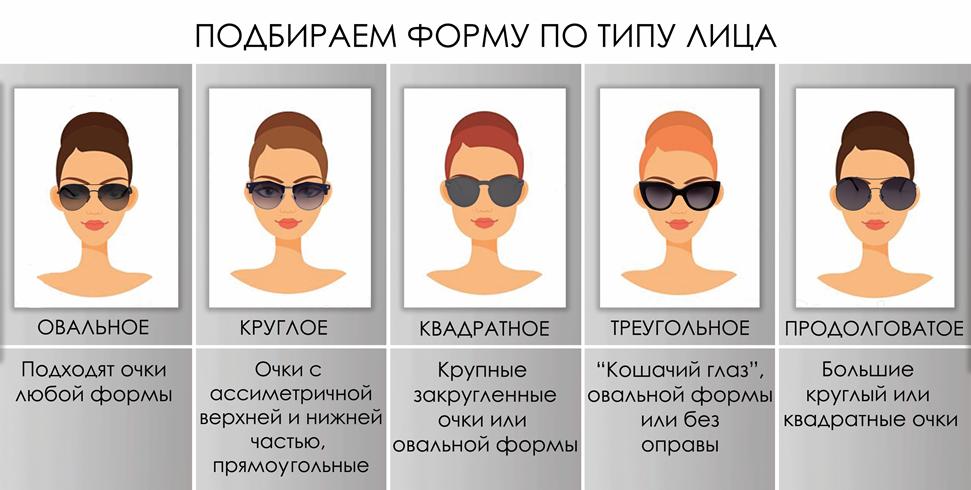 Как правильно выбрать солнцезащитные очки по качеству