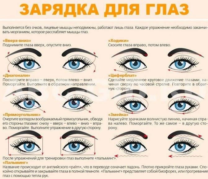 Упражнения для снятия усталости глаз: комплекс для снятия переутомления