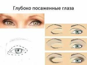 Физиогномика лица: как и где используется. азы чтения характера по лицу