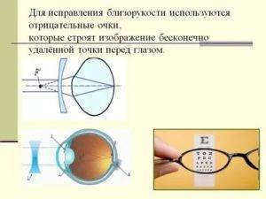 Выбираем очки для зрения: 10 советов по оптической коррекции