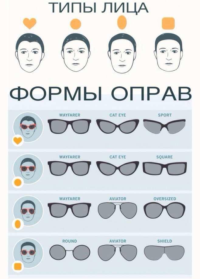Как подбирать очки по цвету глаз, форме лица и типу оправы: особенности и правила выбора, полезные советы