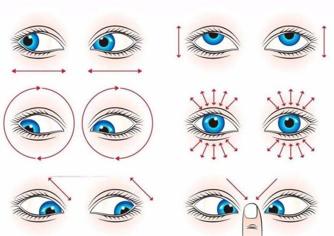 Гимнастика для глаз при астигматизме у детей: упражнения