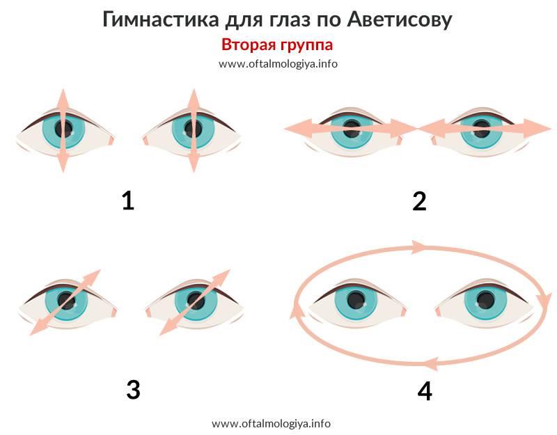 Упражнения для глаз при астигматизме для улучшения зрения: особенности глазной гимнастики (лфк) у детей и взрослых, методика выполнения