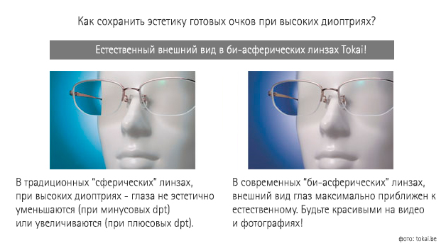 Особенности асферичесих контактных линз