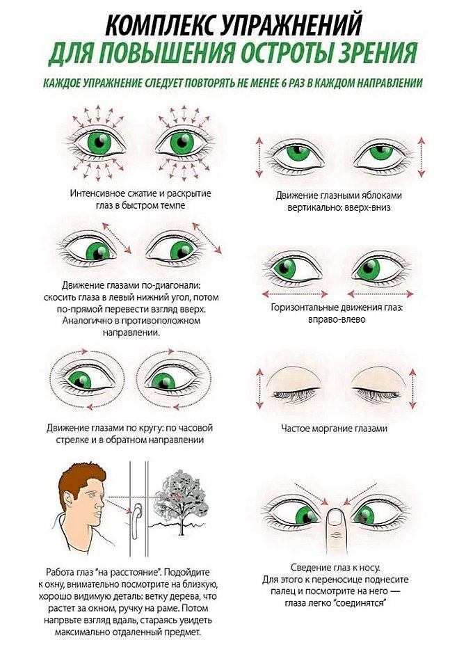 Как улучшить глаза при близорукости и повысить остроту зрения