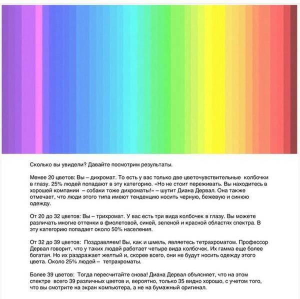 Сколько оттенков цветов различает глаз человека