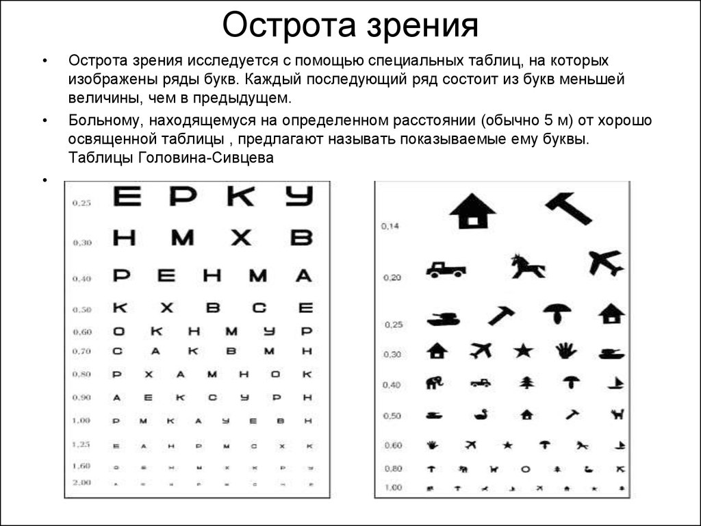 """Острота зрения: методы исследования, показатели - """"здоровое око"""""""