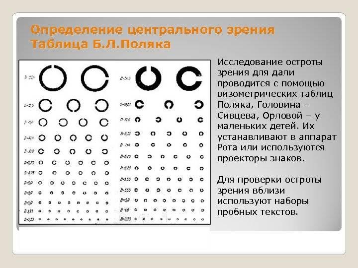 Методы исследования центрального зрения. центральное зрение, методы его исследования