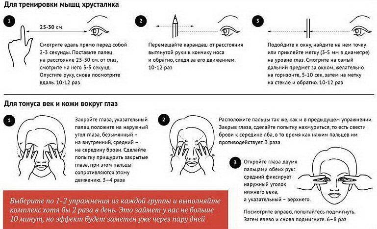 Близорукость (миопия): причины, симптомы, лечения и профилактики, диагностика, степени, формы, способы коррекции зрения, упражнения для глаз, очки