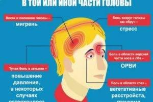 Больно когда поднимаешь глаза вверх. диагностика и лечение. как избавиться от боли