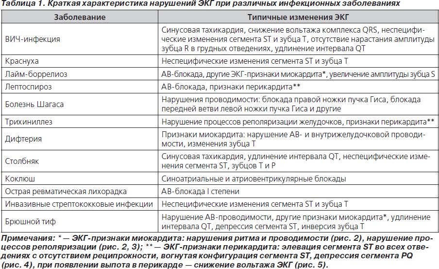 15.4.5. воспалительные заболевания сетчатки — ретиниты c.1
